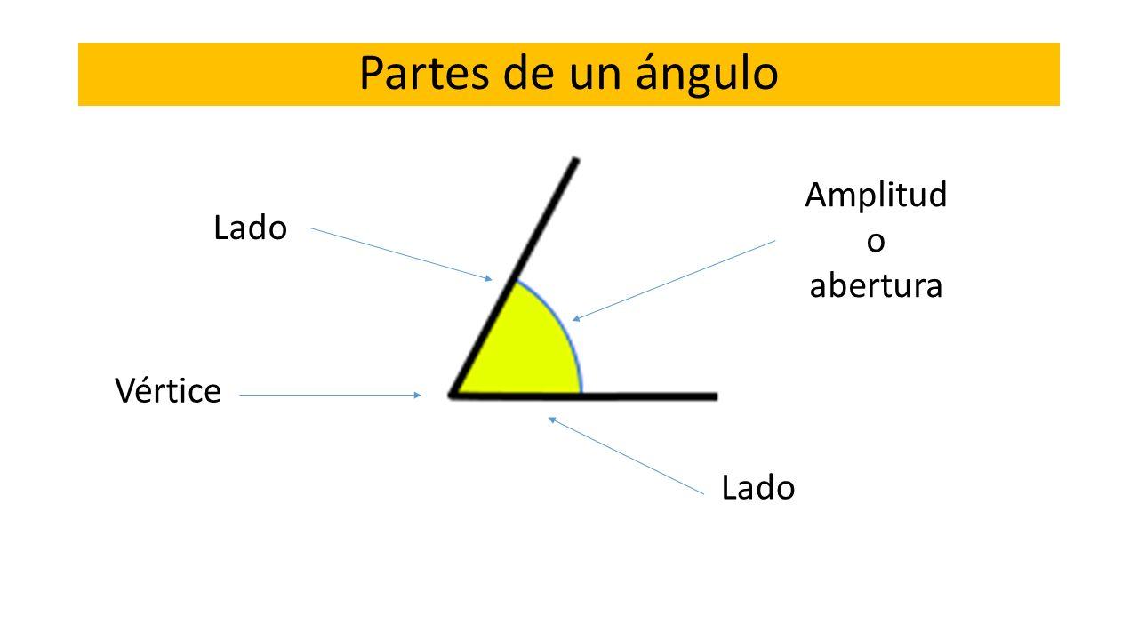 Partes de un ángulo Lado Vértice Lado Amplitud o abertura