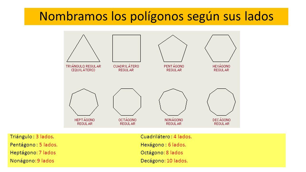 Nombramos los polígonos según sus lados Triángulo : 3 lados. Cuadrilátero : 4 lados. Pentágono : 5 lados. Hexágono : 6 lados. Heptágono: 7 lados Octág
