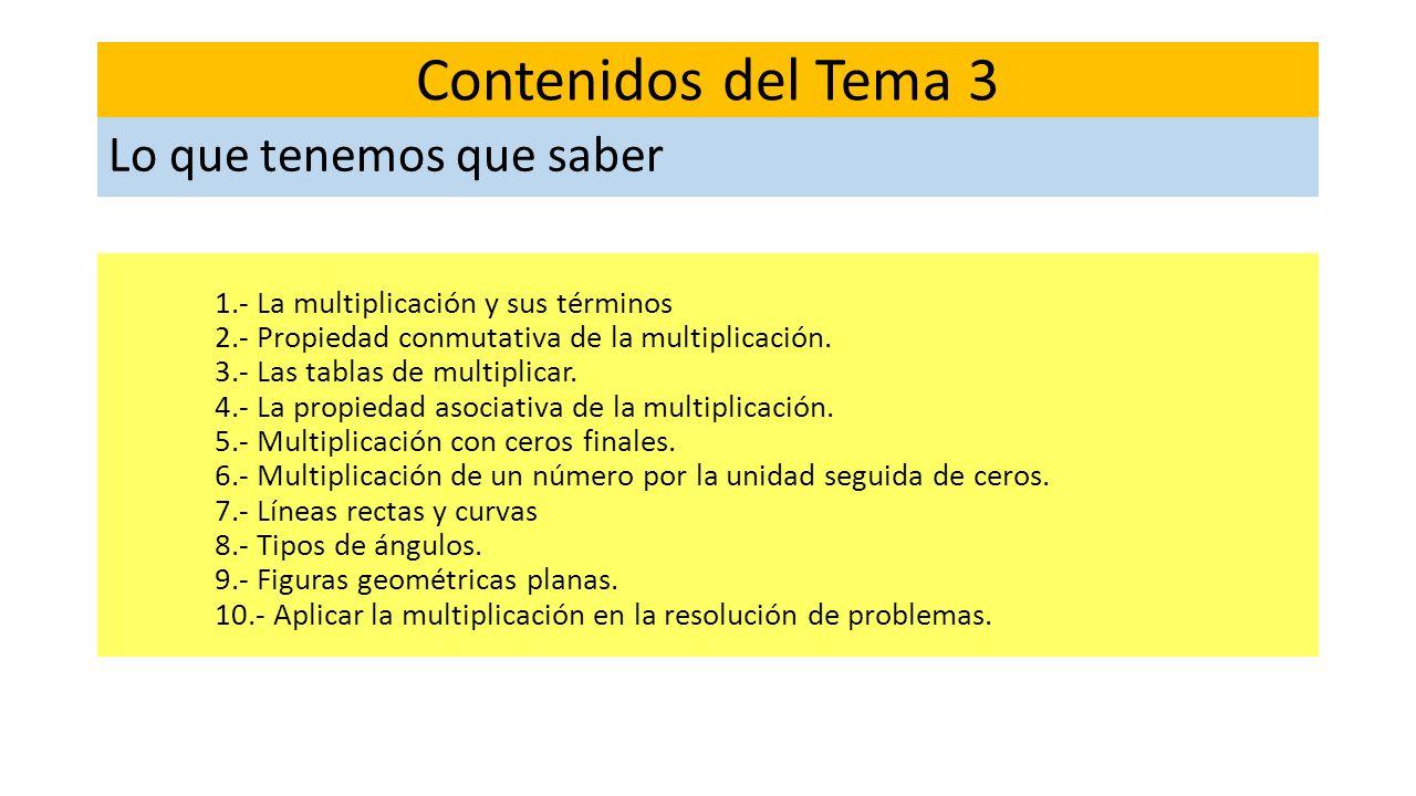 1.- La multiplicación y sus términos 2.- Propiedad conmutativa de la multiplicación. 3.- Las tablas de multiplicar. 4.- La propiedad asociativa de la