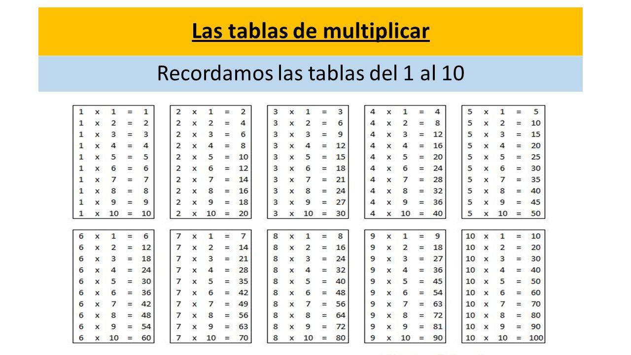 Las tablas de multiplicar Recordamos las tablas del 1 al 10