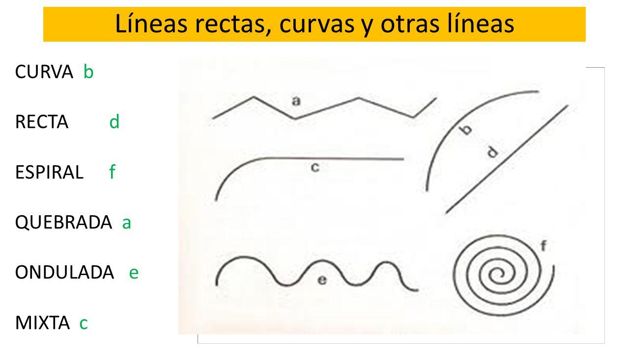 Rectas secantes y rectas paralelas Posición de dos rectas: Si dos rectas tienen un punto en común; es decir, se cortan, decimos que son rectas secantes.
