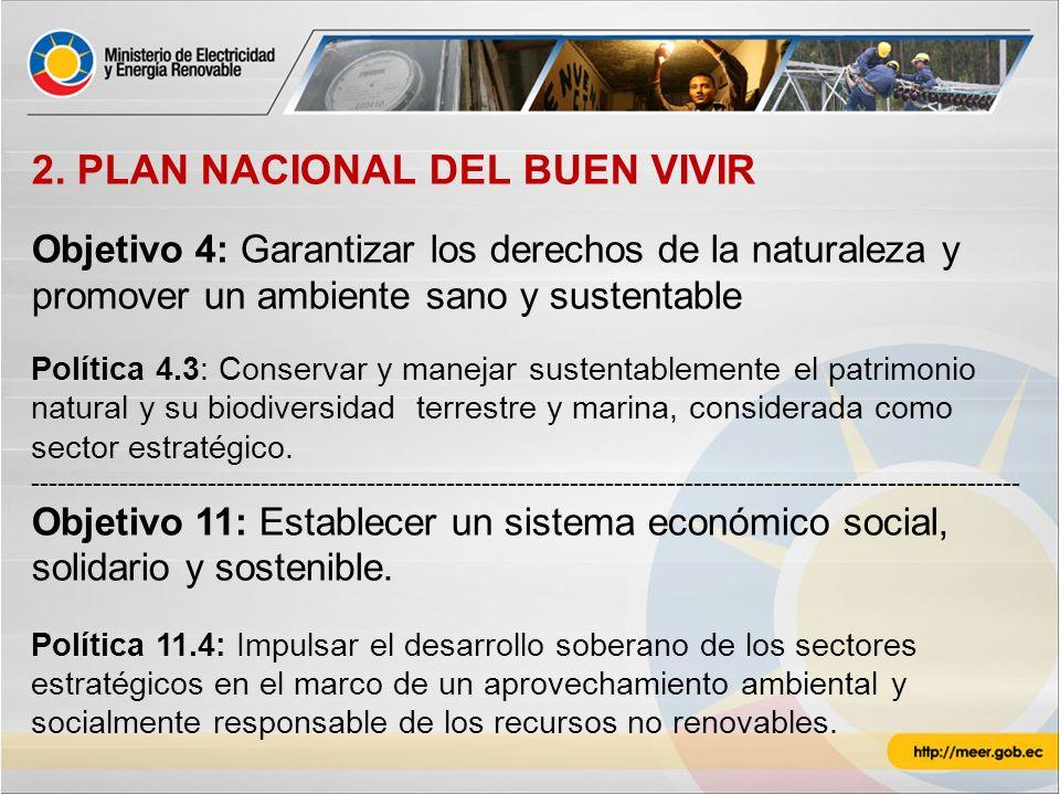 2. PLAN NACIONAL DEL BUEN VIVIR Objetivo 4: Garantizar los derechos de la naturaleza y promover un ambiente sano y sustentable Política 4.3: Conservar