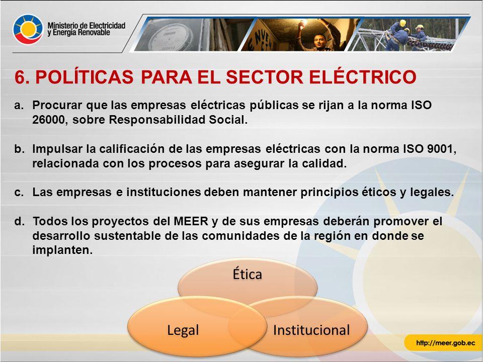6. POLÍTICAS PARA EL SECTOR ELÉCTRICO a.Procurar que las empresas eléctricas públicas se rijan a la norma ISO 26000, sobre Responsabilidad Social. b.I