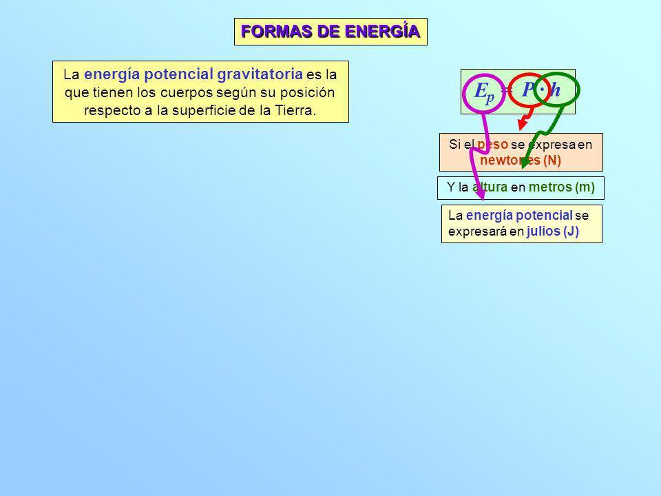 La energía potencial gravitatoria es la que tienen los cuerpos según su posición respecto a la superficie de la Tierra. E P ·h p = Si el peso se expre
