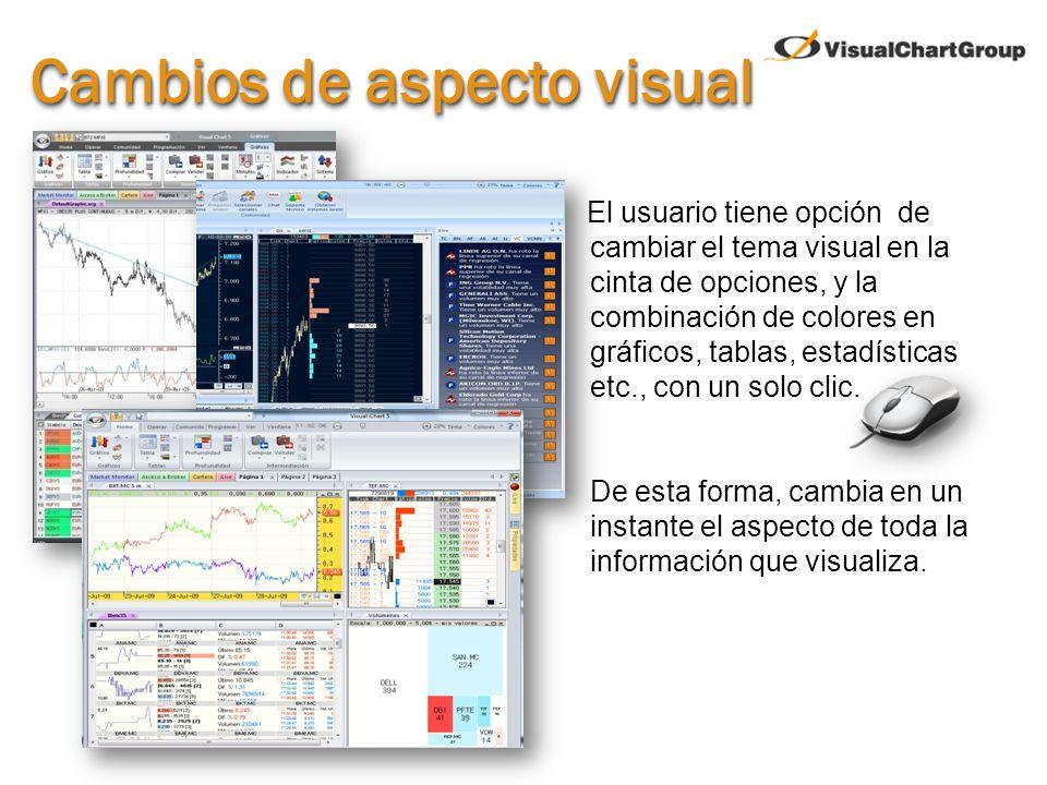 Elementos insertados sobre ventana activa El manejador de objetos se puede activar desde la ficha Ver, accionando sobre el comando Objetos gráficos.