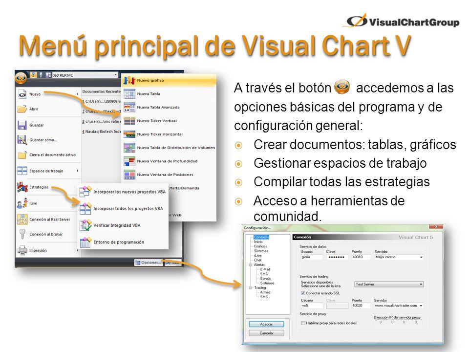 Fichas y grupos de comandos Visual Chart V presenta un aspecto ágil y atractivo.