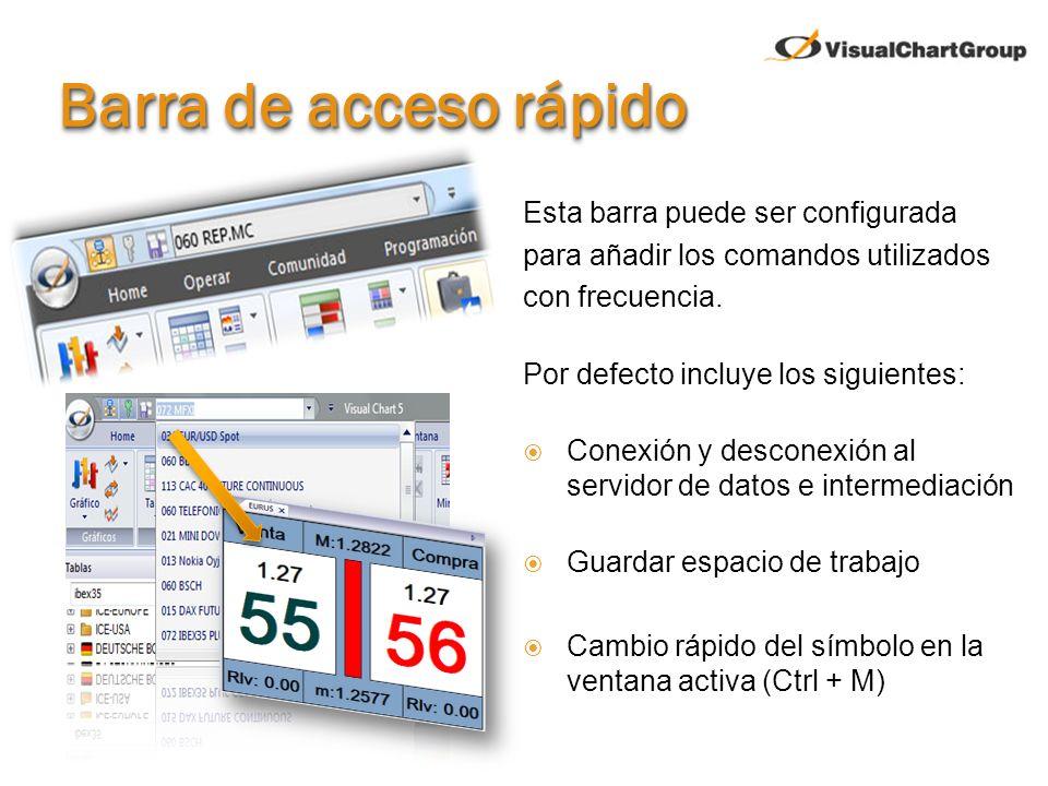 Menú principal de Visual Chart V A través el botón accedemos a las opciones básicas del programa y de configuración general: Crear documentos: tablas, gráficos Gestionar espacios de trabajo Compilar todas las estrategias Acceso a herramientas de comunidad.