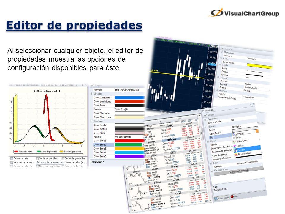 Editor de propiedades, noticias e histórico de alertas Visual Chart V proporciona un acceso rápido y práctico a las propiedades de configuración de cualquier objeto, alertas y servicio de noticias.