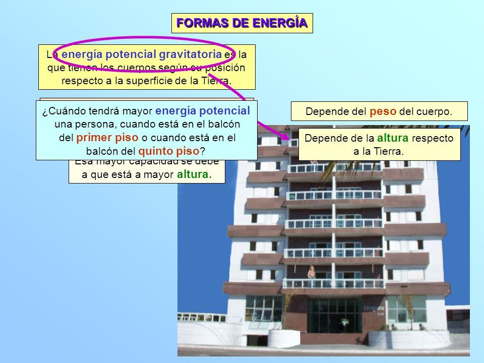 Esa mayor capacidad se debe a que está a mayor altura. La persona en el balcón del quinto piso tiene más energía porque tiene más capacidad de produci