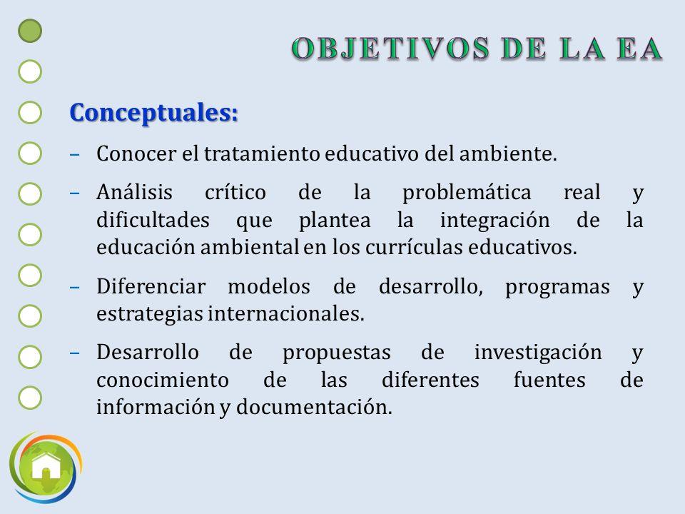 Conceptuales: –Conocer el tratamiento educativo del ambiente.