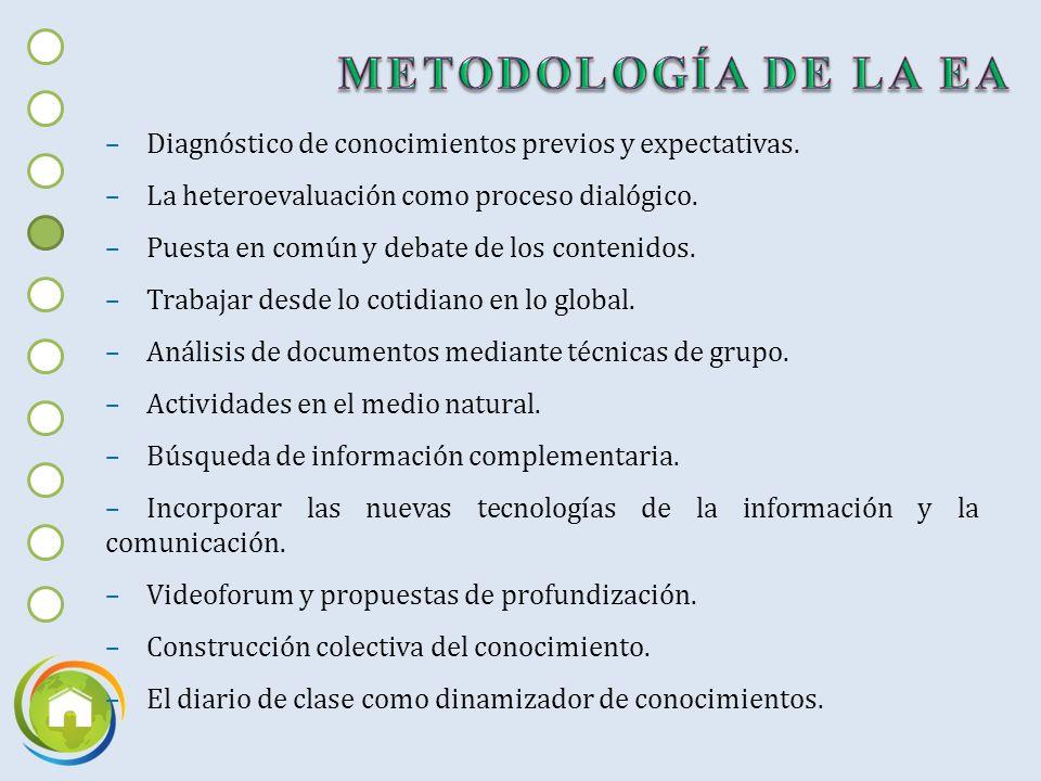 –Diagnóstico de conocimientos previos y expectativas.