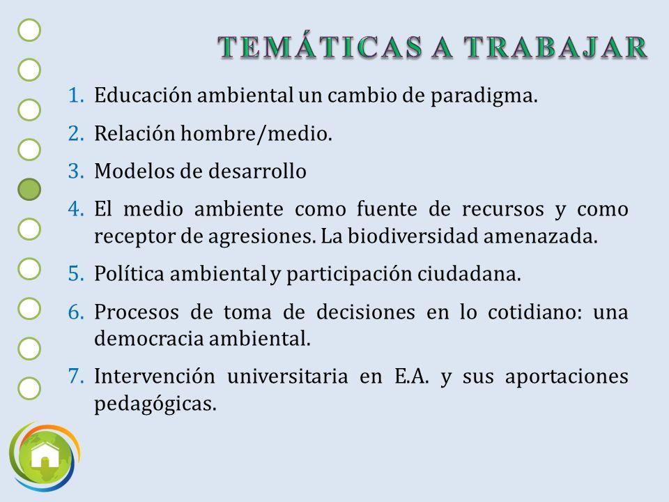 1.Educación ambiental un cambio de paradigma.2.Relación hombre/medio.