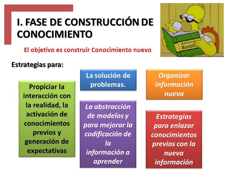 I. FASE DE CONSTRUCCIÓN DE CONOCIMIENTO Propiciar la interacción con la realidad, la activación de conocimientos previos y generación de expectativas