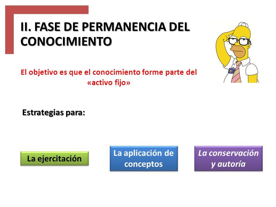 II. FASE DE PERMANENCIA DEL CONOCIMIENTO La ejercitación La aplicación de conceptos Estrategias para: La conservación y autoría El objetivo es que el