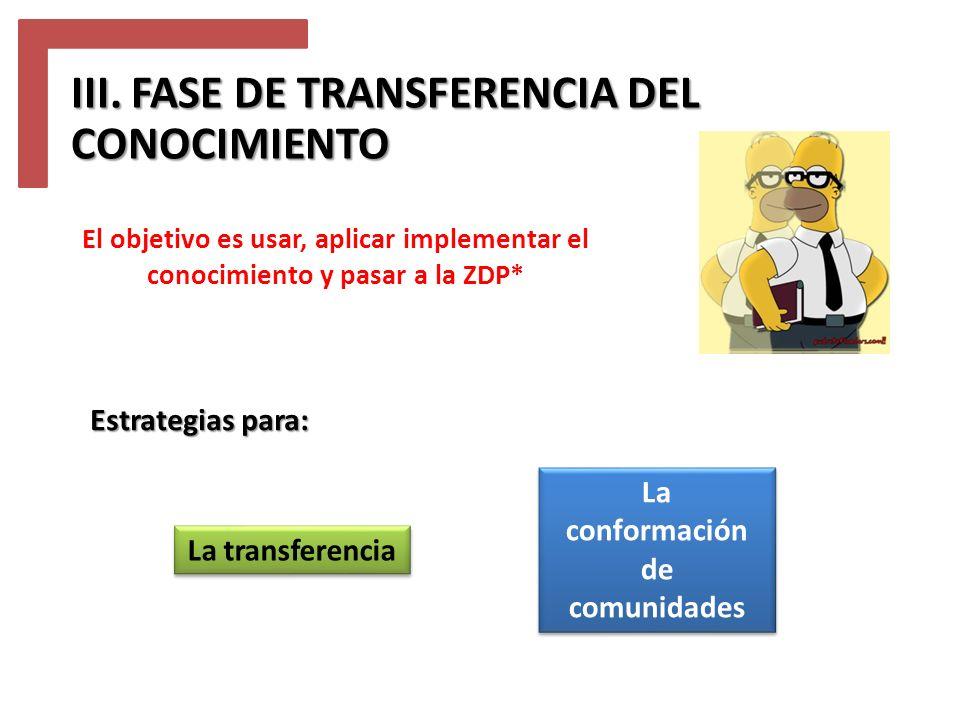 III. FASE DE TRANSFERENCIA DEL CONOCIMIENTO La transferencia La conformación de comunidades Estrategias para: El objetivo es usar, aplicar implementar