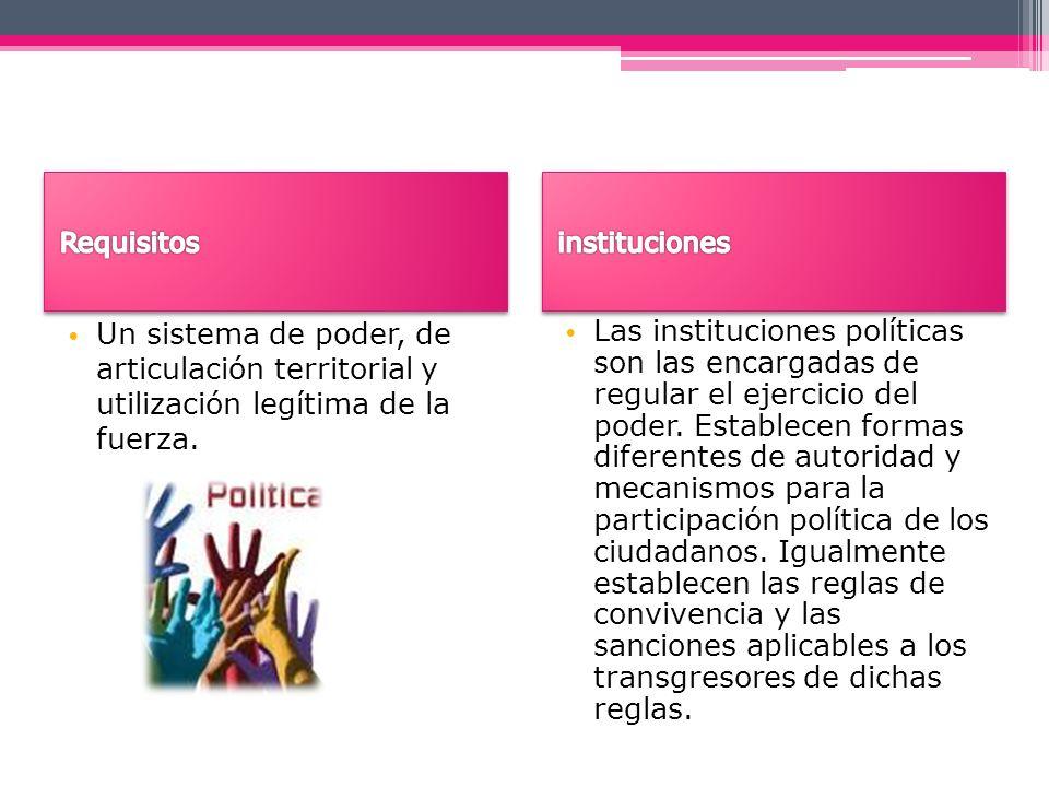 RequisitosInstituciones Un sistema de creencias, de religión o de valores.