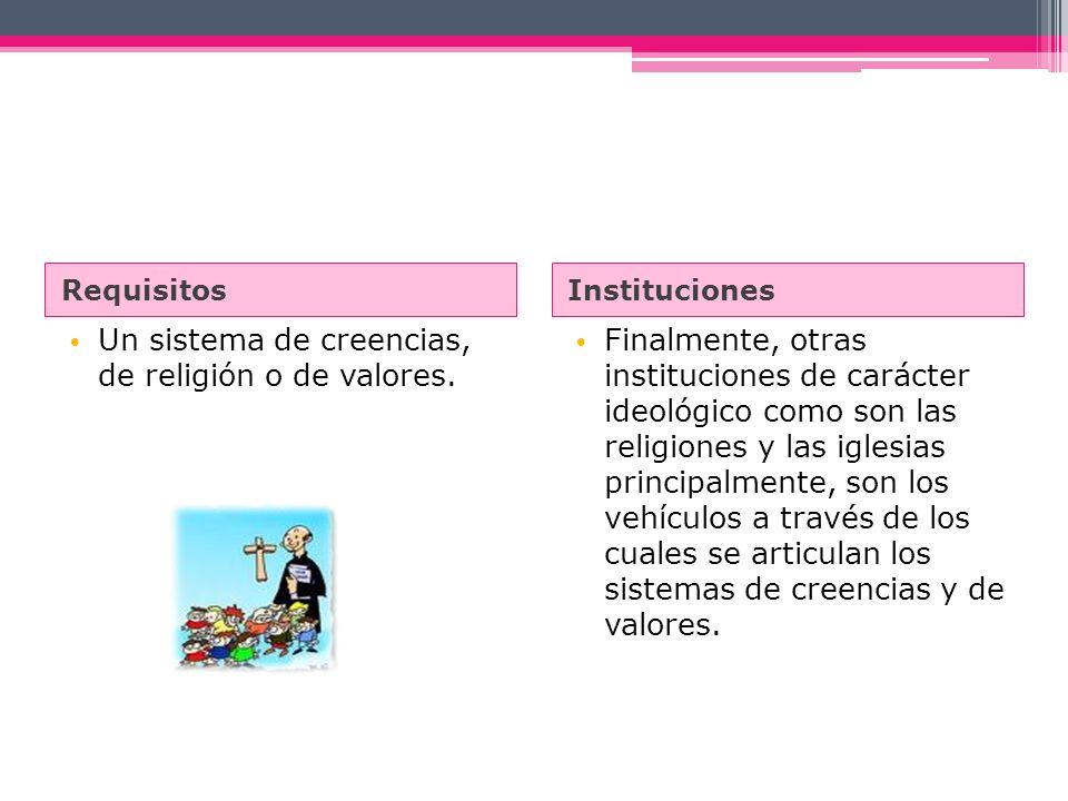 RequisitosInstituciones Un sistema de creencias, de religión o de valores. Finalmente, otras instituciones de carácter ideológico como son las religio