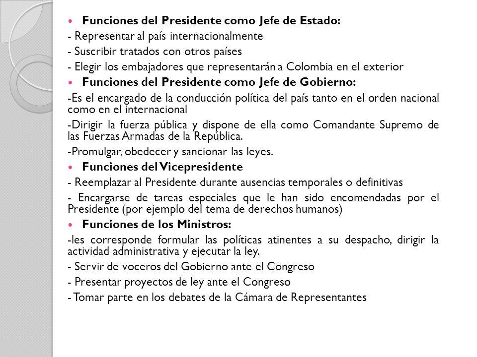Funciones del Presidente como Jefe de Estado: - Representar al país internacionalmente - Suscribir tratados con otros países - Elegir los embajadores