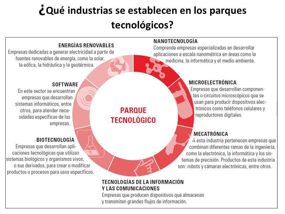 ¿ Qué industrias se establecen en los parques tecnológicos?