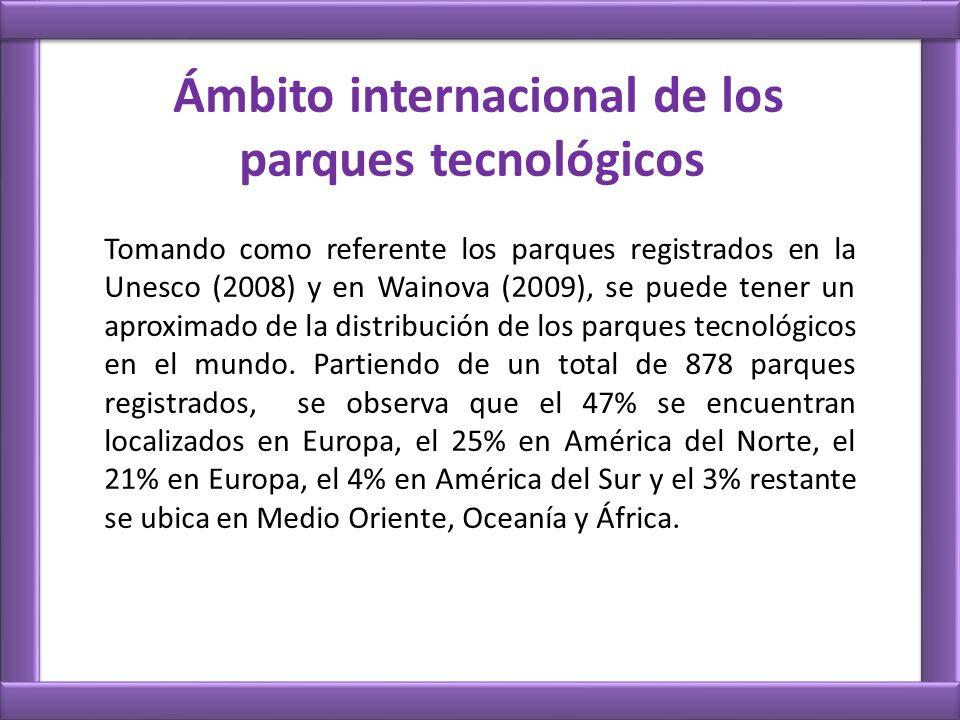 Ámbito internacional de los parques tecnológicos Tomando como referente los parques registrados en la Unesco (2008) y en Wainova (2009), se puede tener un aproximado de la distribución de los parques tecnológicos en el mundo.
