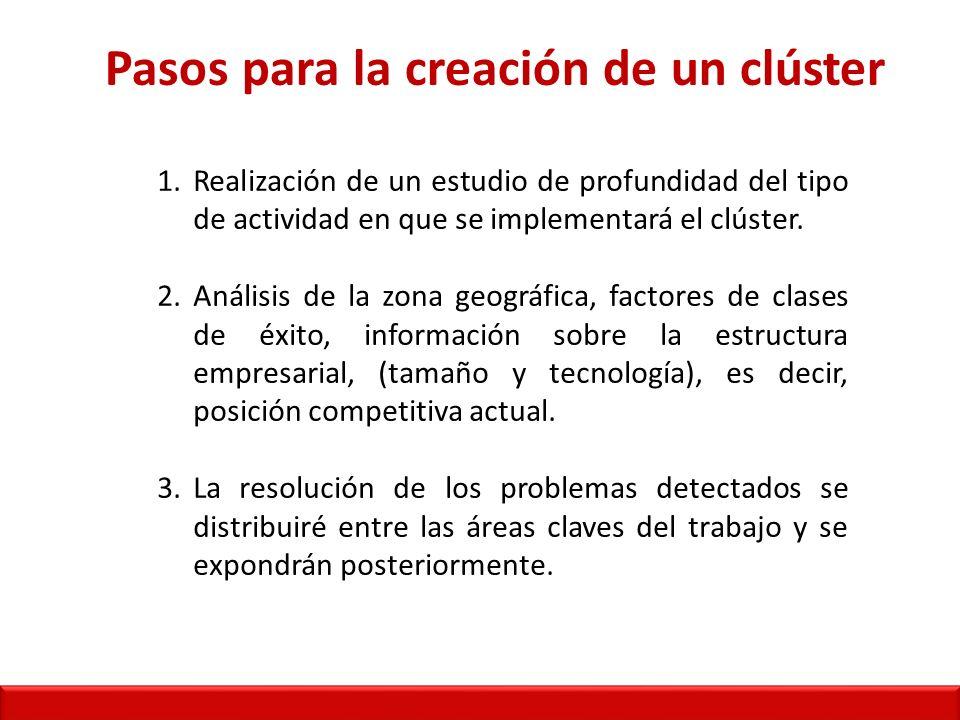 Pasos para la creación de un clúster 1.Realización de un estudio de profundidad del tipo de actividad en que se implementará el clúster. 2.Análisis de