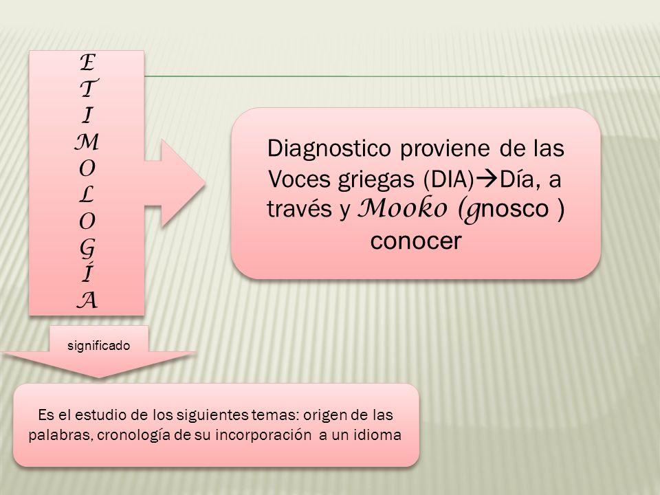 ETIMOLOGÍAETIMOLOGÍA ETIMOLOGÍAETIMOLOGÍA Diagnostico proviene de las Voces griegas (DIA) Día, a través y Mooko (g nosco ) conocer Diagnostico proviene de las Voces griegas (DIA) Día, a través y Mooko (g nosco ) conocer Es el estudio de los siguientes temas: origen de las palabras, cronología de su incorporación a un idioma significado