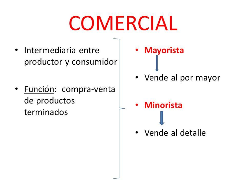 COMERCIAL Intermediaria entre productor y consumidor Función: compra-venta de productos terminados Mayorista Vende al por mayor Minorista Vende al det