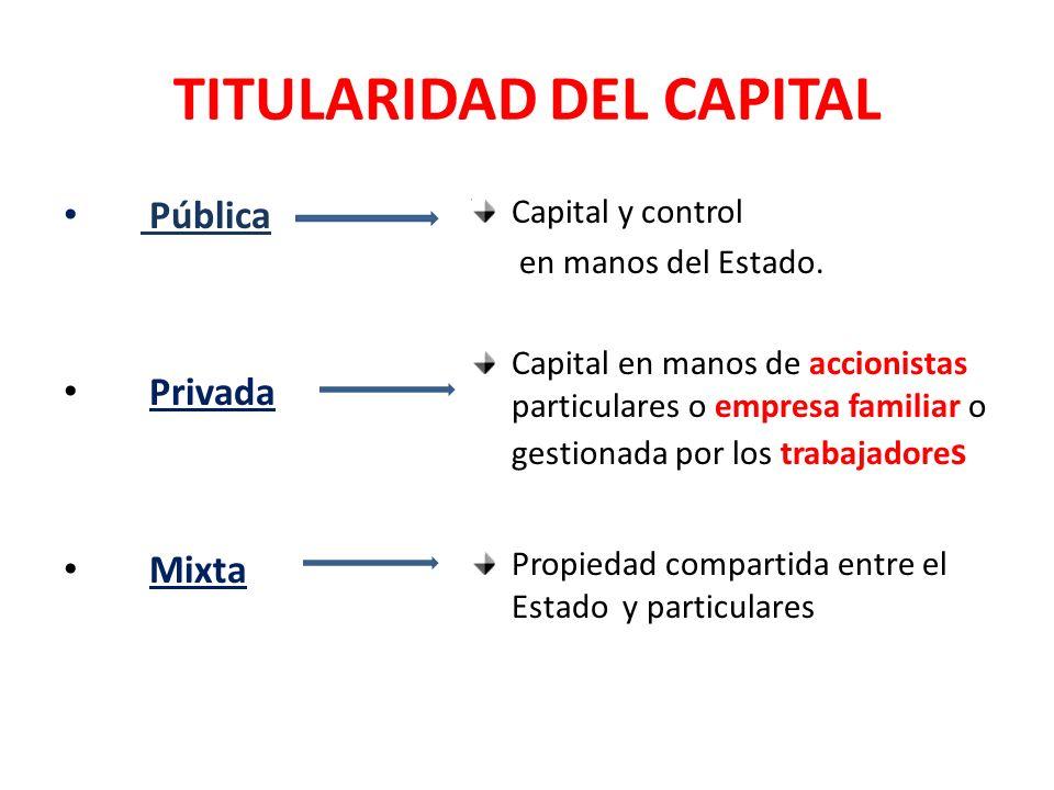 TITULARIDAD DEL CAPITAL Pública Privada Mixta Capital y control en manos del Estado. Capital en manos de accionistas particulares o empresa familiar o