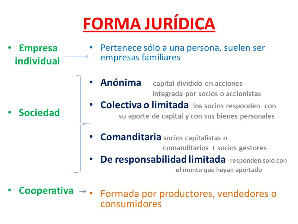 FORMA JURÍDICA Empresa individual Sociedad Cooperativa Pertenece sólo a una persona, suelen ser empresas familiares Anónima capital dividido en accion