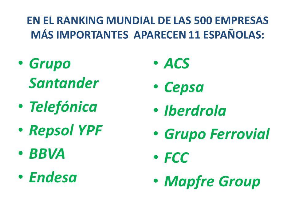 EN EL RANKING MUNDIAL DE LAS 500 EMPRESAS M Á S IMPORTANTES APARECEN 11 ESPAÑOLAS: Grupo Santander Telefónica Repsol YPF BBVA Endesa ACS Cepsa Iberdro