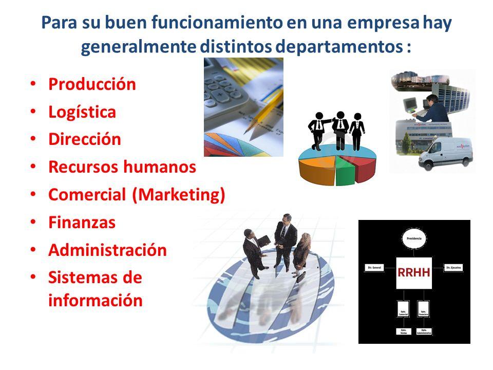 Para su buen funcionamiento en una empresa hay generalmente distintos departamentos : Producción Logística Dirección Recursos humanos Comercial (Marke