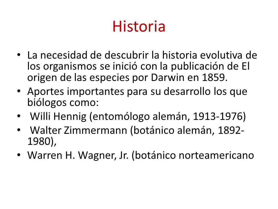 Historia La necesidad de descubrir la historia evolutiva de los organismos se inició con la publicación de El origen de las especies por Darwin en 185