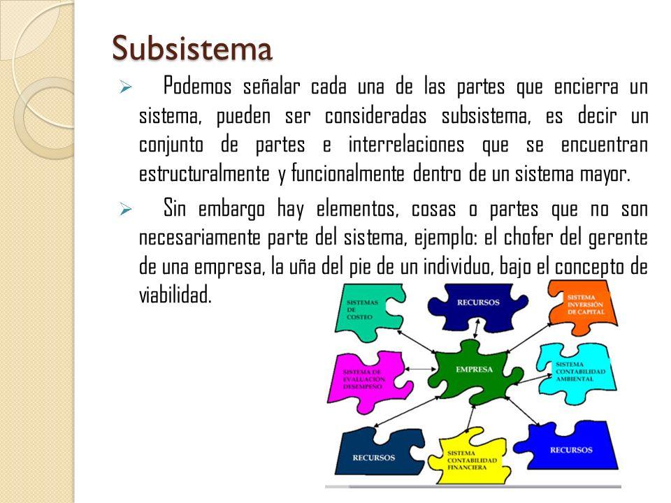 Subsistema Podemos señalar cada una de las partes que encierra un sistema, pueden ser consideradas subsistema, es decir un conjunto de partes e interr