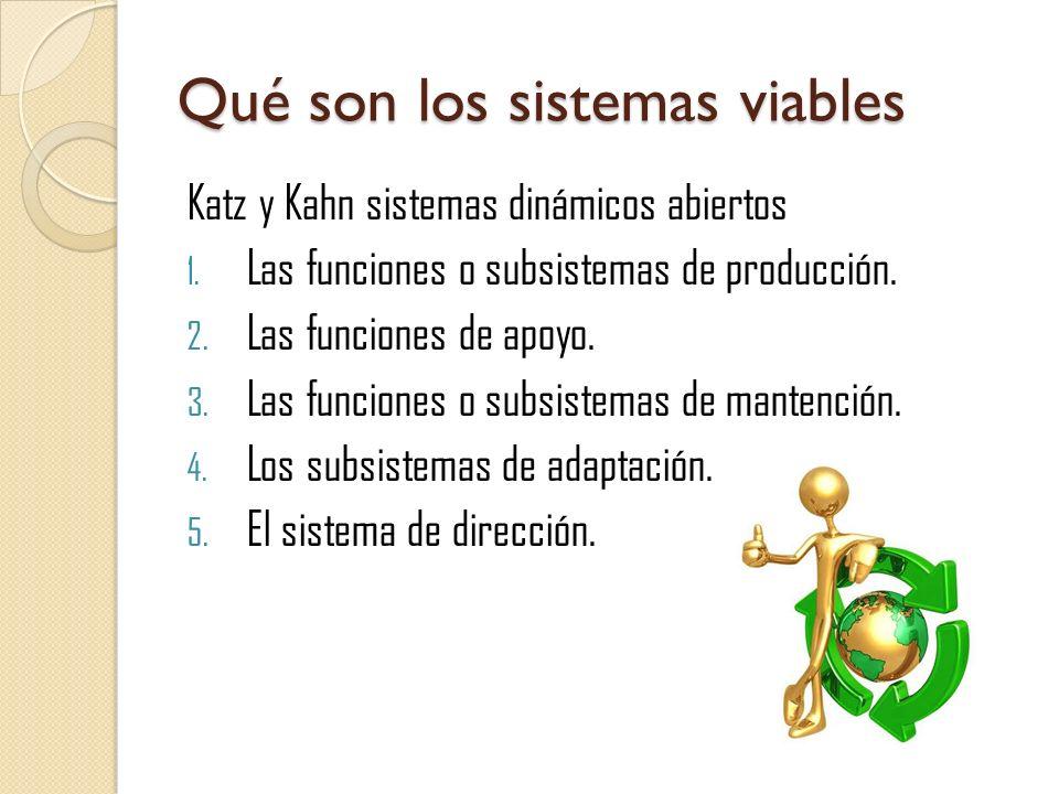 Qué son los sistemas viables Katz y Kahn sistemas dinámicos abiertos 1. Las funciones o subsistemas de producción. 2. Las funciones de apoyo. 3. Las f