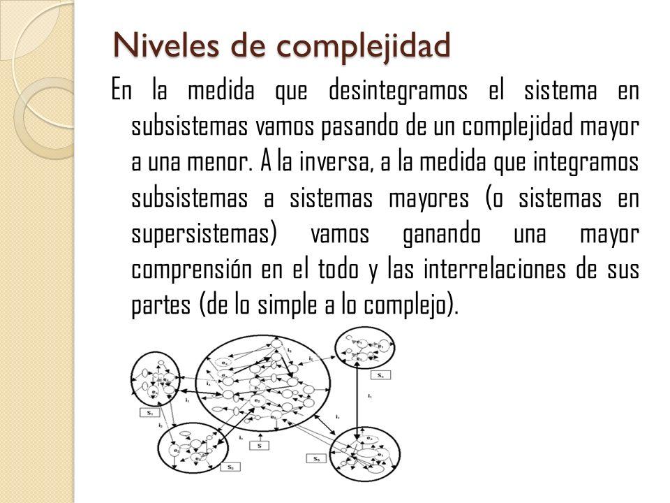 Niveles de complejidad En la medida que desintegramos el sistema en subsistemas vamos pasando de un complejidad mayor a una menor. A la inversa, a la