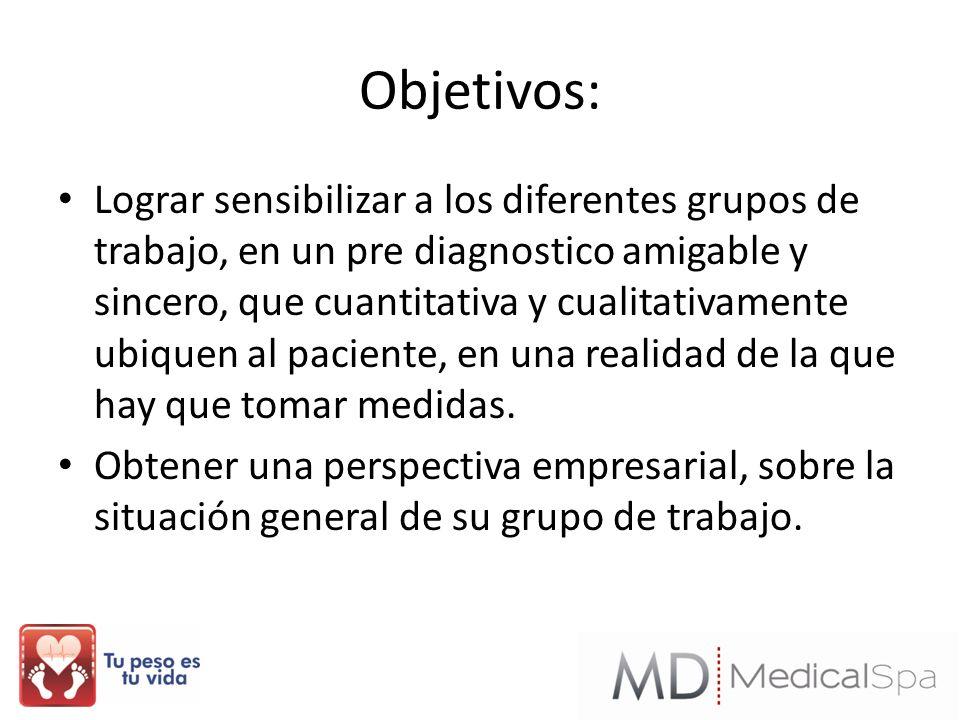 Objetivos: Lograr sensibilizar a los diferentes grupos de trabajo, en un pre diagnostico amigable y sincero, que cuantitativa y cualitativamente ubiqu