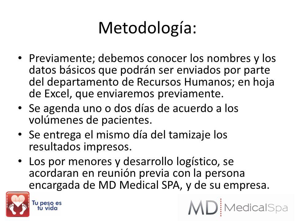 Metodología: Previamente; debemos conocer los nombres y los datos básicos que podrán ser enviados por parte del departamento de Recursos Humanos; en h