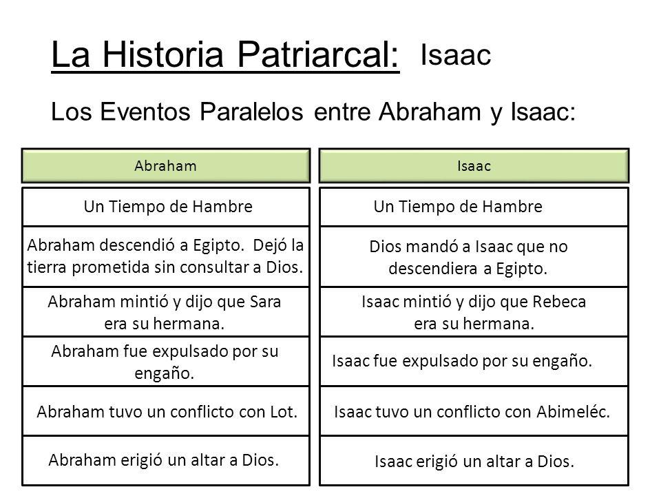 La Historia Patriarcal: Isaac AbrahamIsaac Un Tiempo de Hambre Abraham descendió a Egipto.