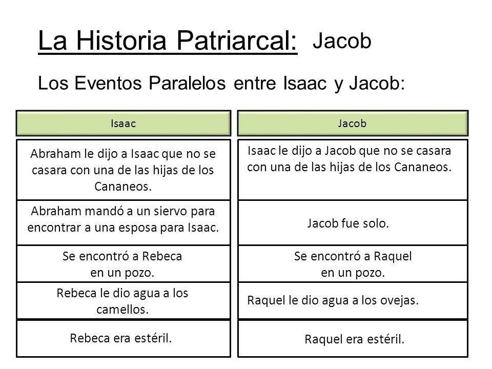 La Historia Patriarcal: Jacob IsaacJacob Abraham le dijo a Isaac que no se casara con una de las hijas de los Cananeos. Abraham mandó a un siervo para