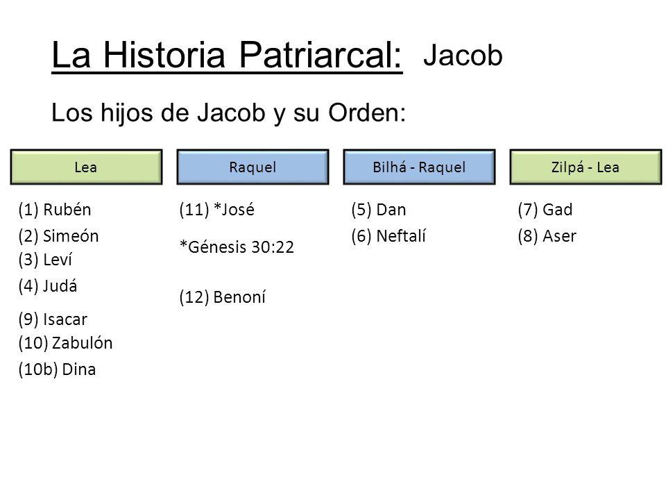 La Historia Patriarcal: Jacob Los hijos de Jacob y su Orden: LeaRaquelBilhá - RaquelZilpá - Lea (1) Rubén (2) Simeón (3) Leví (4) Judá (5) Dan (6) Neftalí (7) Gad (8) Aser (9) Isacar (10) Zabulón (10b) Dina (11) *José *Génesis 30:22 (12) Benoní