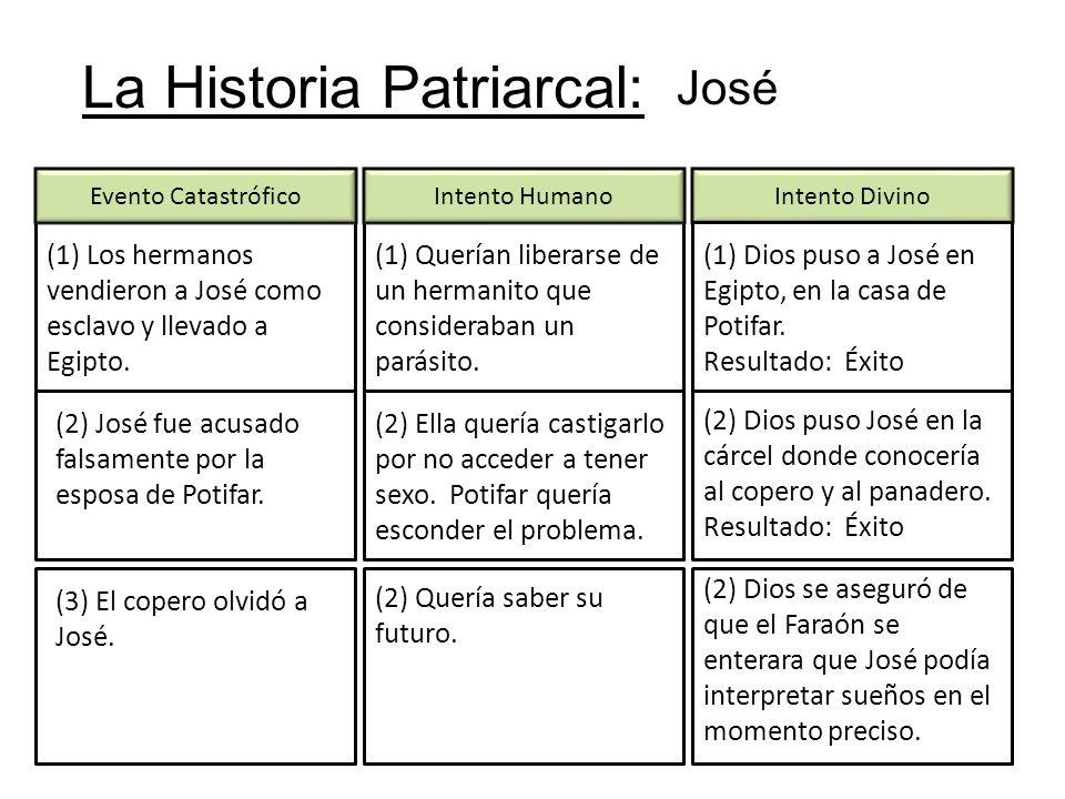 La Historia Patriarcal: José Evento Catastrófico Intento HumanoIntento Divino (1) Los hermanos vendieron a José como esclavo y llevado a Egipto. (1) Q