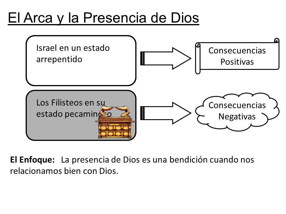 El Arca y la Presencia de Dios Consecuencias Positivas El Enfoque: La presencia de Dios es una bendición cuando nos relacionamos bien con Dios. Los Fi