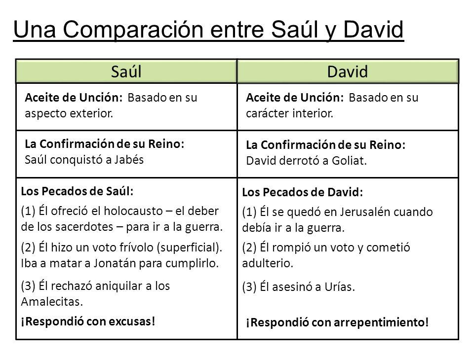 Una Comparación entre Saúl y David Saúl Aceite de Unción: Basado en su aspecto exterior. David Aceite de Unción: Basado en su carácter interior. La Co