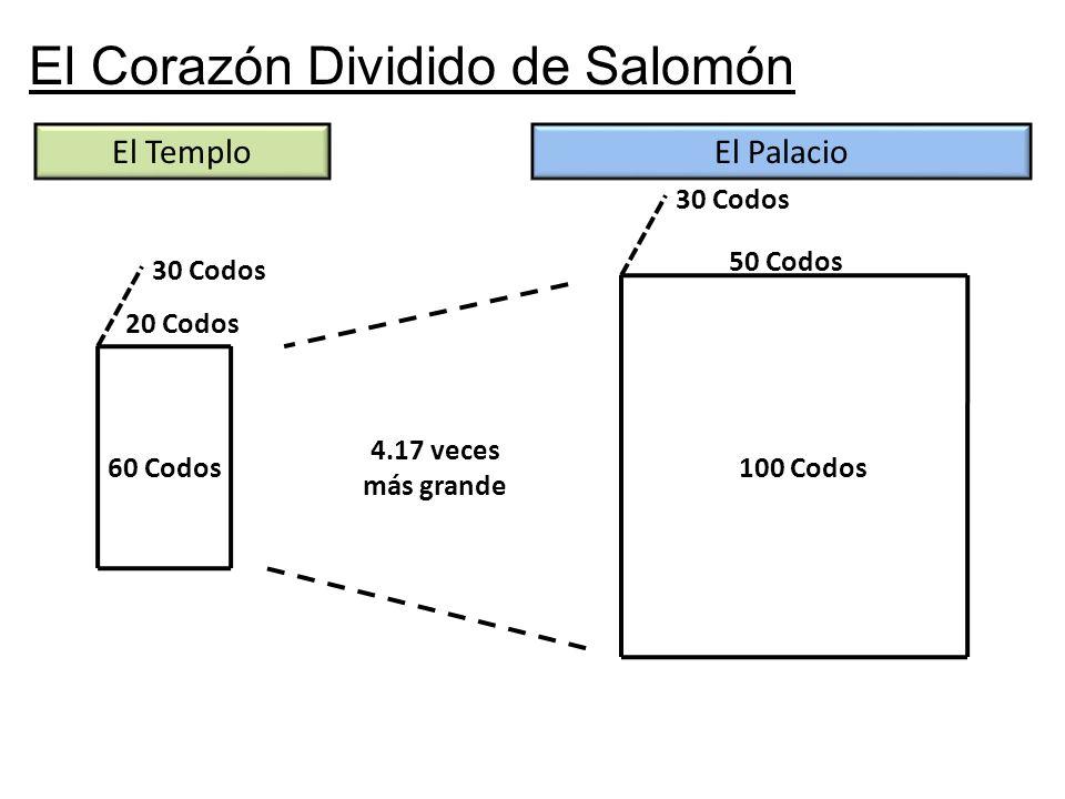 El Templo El Palacio El Corazón Dividido de Salomón 60 Codos 20 Codos 30 Codos 100 Codos 50 Codos 30 Codos 4.17 veces más grande