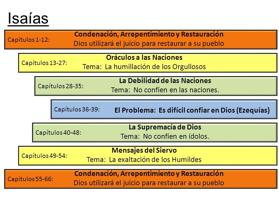 Isaías Capítulos 13-27: Capítulos 28-35: Capítulos 40-48: Capítulos 49-54: Capítulos 36-39: Oráculos a las Naciones Tema: La humillación de los Orgull