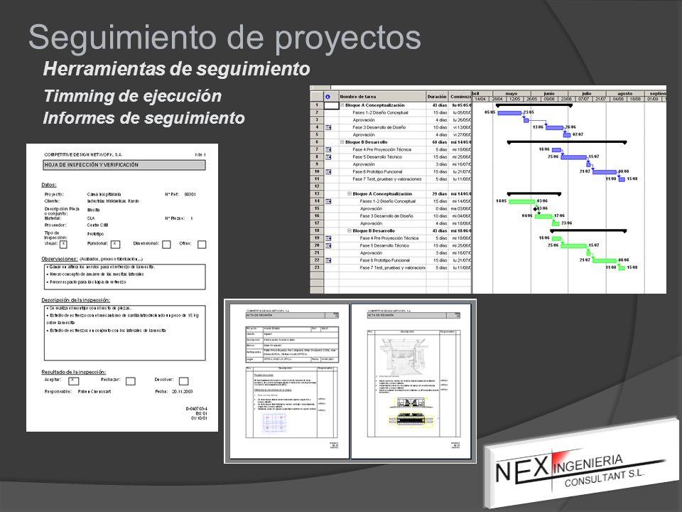 Seguimiento de proyectos Herramientas de seguimiento Timming de ejecución Informes de seguimiento
