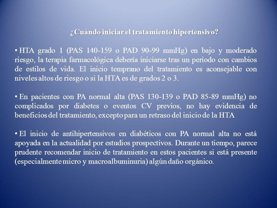 ¿Cuándo iniciar el tratamiento hipertensivo? HTA grado 1 (PAS 140-159 o PAD 90-99 mmHg) en bajo y moderado riesgo, la terapia farmacológica debería in