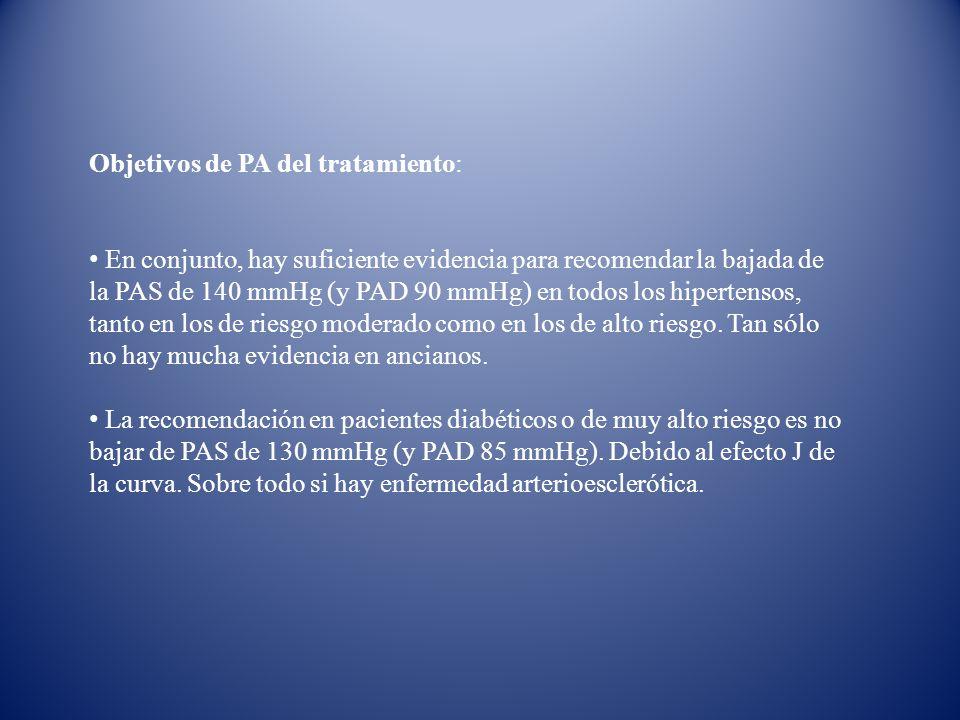 Objetivos de PA del tratamiento: En conjunto, hay suficiente evidencia para recomendar la bajada de la PAS de 140 mmHg (y PAD 90 mmHg) en todos los hi