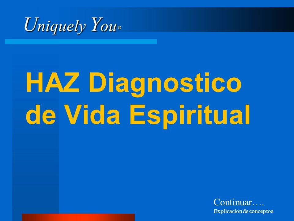 U niquely Y ou ® HAZ Diagnostico de Vida Espiritual Continuar…. Explicacion de conceptos
