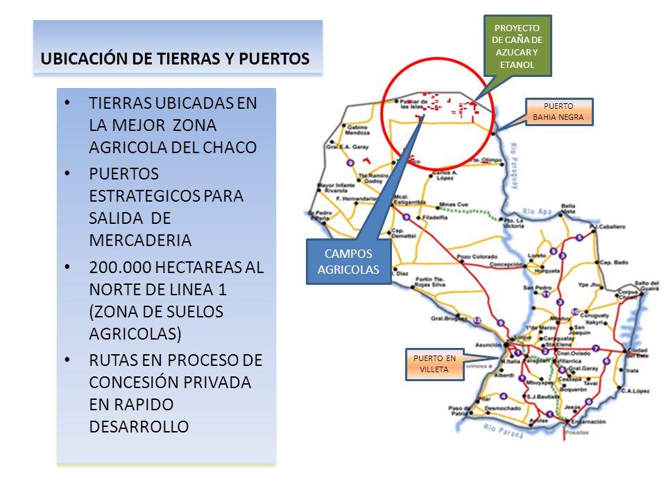 UBICACIÓN DE TIERRAS Y PUERTOS TIERRAS UBICADAS EN LA MEJOR ZONA AGRICOLA DEL CHACO PUERTOS ESTRATEGICOS PARA SALIDA DE MERCADERIA 200.000 HECTAREAS A
